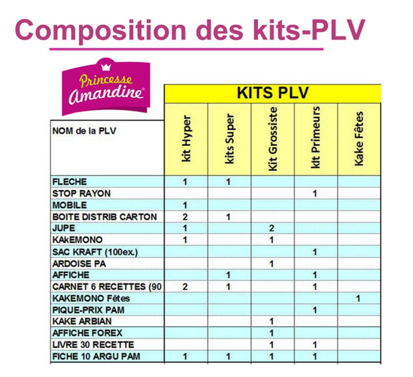 Kits PLV PAM